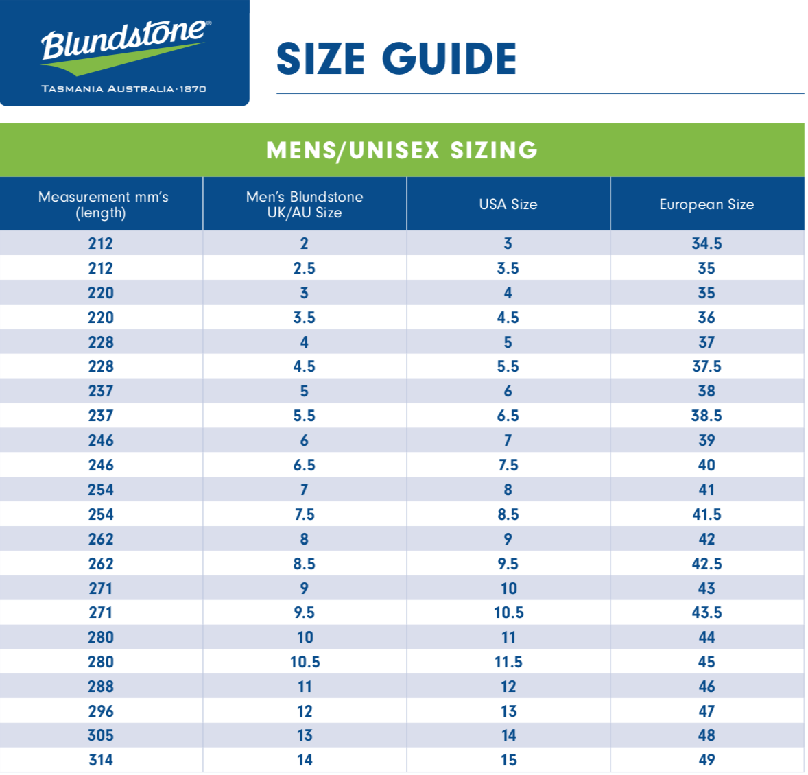 Blundstone boots size chart størrelsesguide